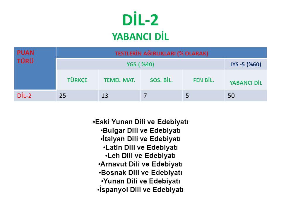 DİL-2 YABANCI DİL PUAN TÜRÜ TESTLERİN AĞIRLIKLARI (% OLARAK) YGS ( %40)LYS -5 (%60) TÜRKÇETEMEL MAT.SOS.