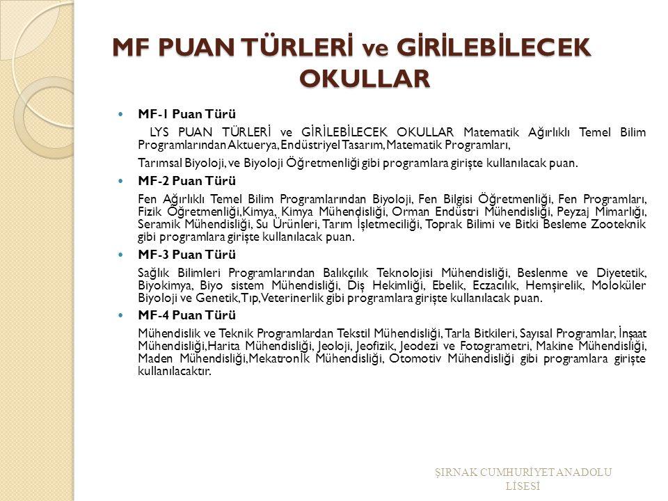 1.MF Grubu Puan Türleri Puan Türü Testlerin Ağırlıkları (% olarak) TürkçeTem Mat Sos Bil.