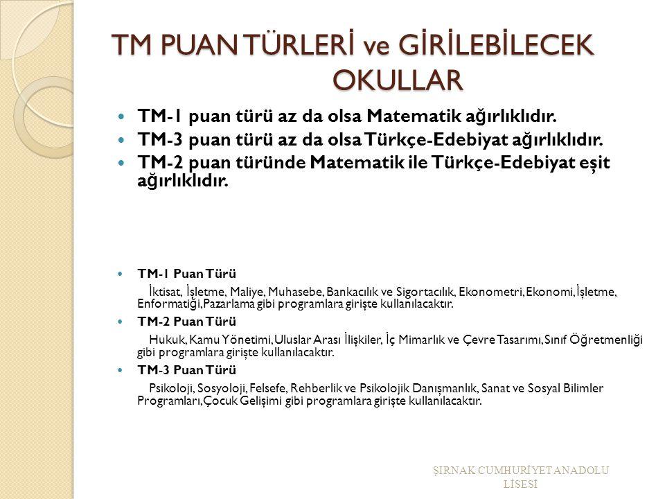 2. TM Grubu Puan Türleri Türkçe % T.Mat % Sosyal % Fen B. % Mat. % Geom. % TDE % Coğraf ya 1 % TM 1 1416552510187 TM 2 14 75228 8 TM 3 1510 51872510 Ş