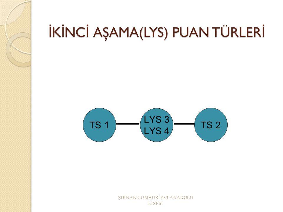 TM PUAN TÜRLER İ ve G İ R İ LEB İ LECEK OKULLAR TM-1 puan türü az da olsa Matematik a ğ ırlıklıdır. TM-3 puan türü az da olsa Türkçe-Edebiyat a ğ ırlı