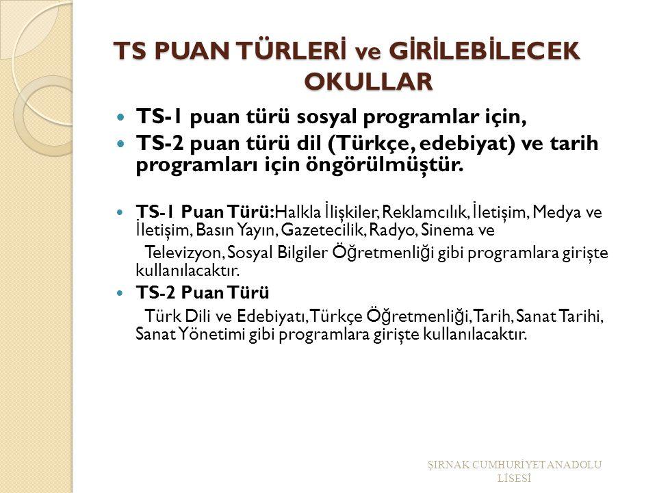 3. TS Grubu Puan Türleri Türkç e % T.Mat % Sosy al % Fen B. % TDE % Coğ- 1 % Tarih % Coğ- 2 % Fels. Gr. % TS 1 1310125158 7 TS 2 18611525515510 ŞIRNAK