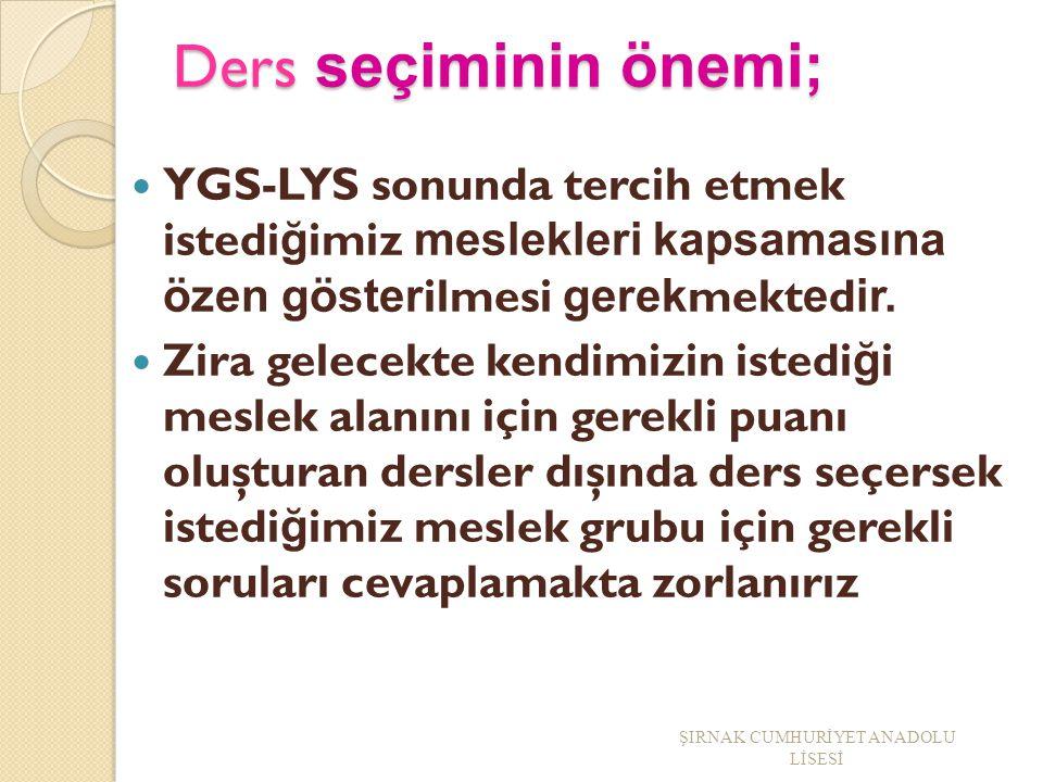 Lisede Ders seçimi; Lisede Ders seçimi; * Lise 1. sınıfın sonunda seçilecek dersler, öğrencilerin YGS- LYS 'de yapacakları tercihlerde etkili olacaktı