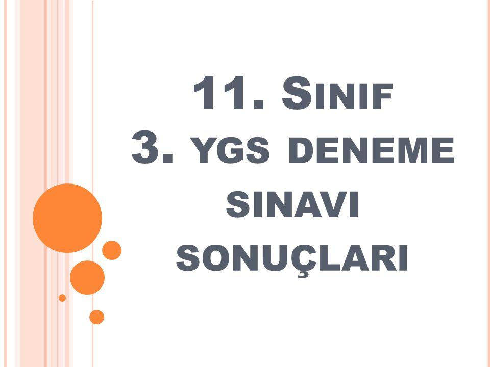11. S INIF 3. YGS DENEME SINAVI SONUÇLARI