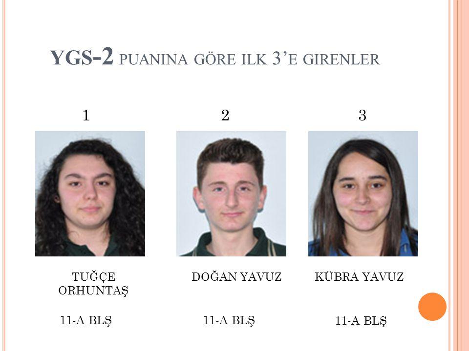 YGS -2 PUANINA GÖRE ILK 3' E GIRENLER 12 3 TUĞÇE ORHUNTAŞ DOĞAN YAVUZKÜBRA YAVUZ 11-A BLŞ