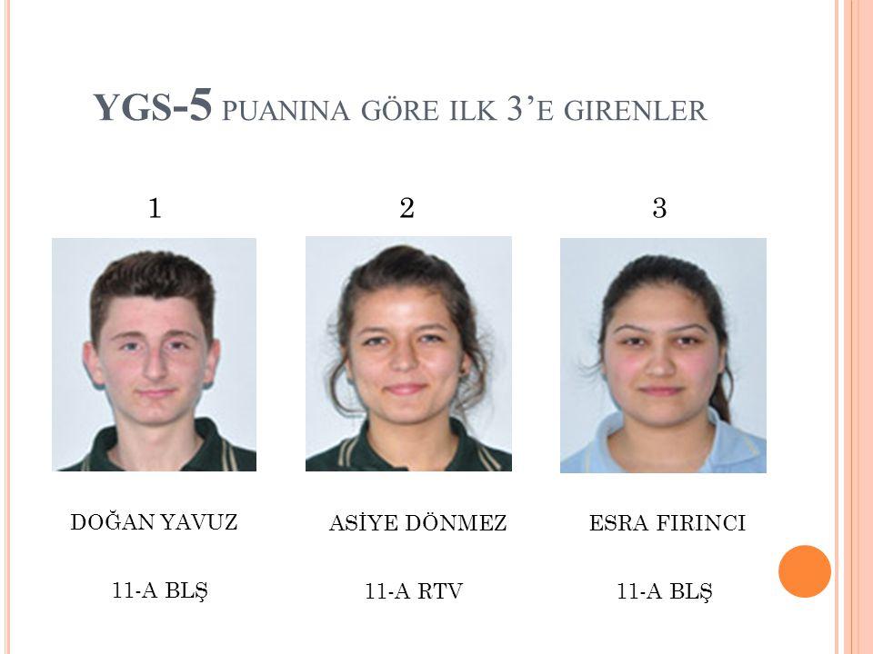 YGS -5 PUANINA GÖRE ILK 3' E GIRENLER 1 2 3 DOĞAN YAVUZ ASİYE DÖNMEZESRA FIRINCI 11-A BLŞ 11-A RTV11-A BLŞ