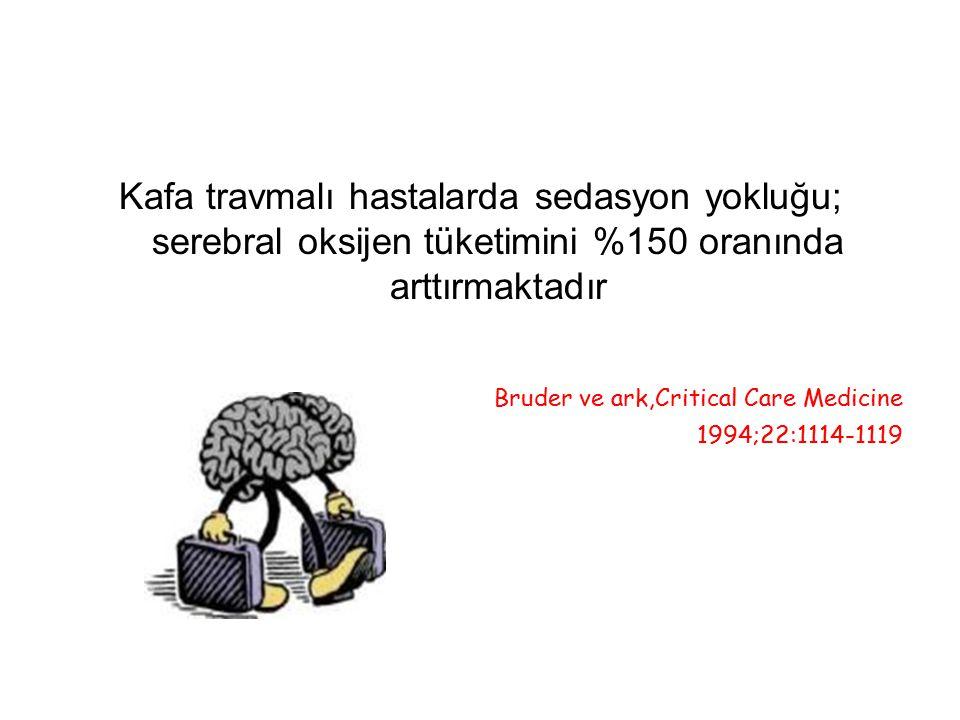 Kafa travmalı hastalarda sedasyon yokluğu; serebral oksijen tüketimini %150 oranında arttırmaktadır Bruder ve ark,Critical Care Medicine 1994;22:1114-