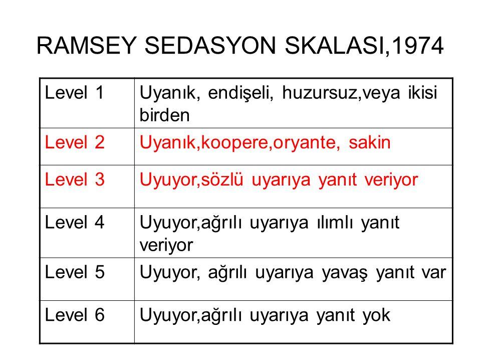 RAMSEY SEDASYON SKALASI,1974 Level 1Uyanık, endişeli, huzursuz,veya ikisi birden Level 2Uyanık,koopere,oryante, sakin Level 3Uyuyor,sözlü uyarıya yanı