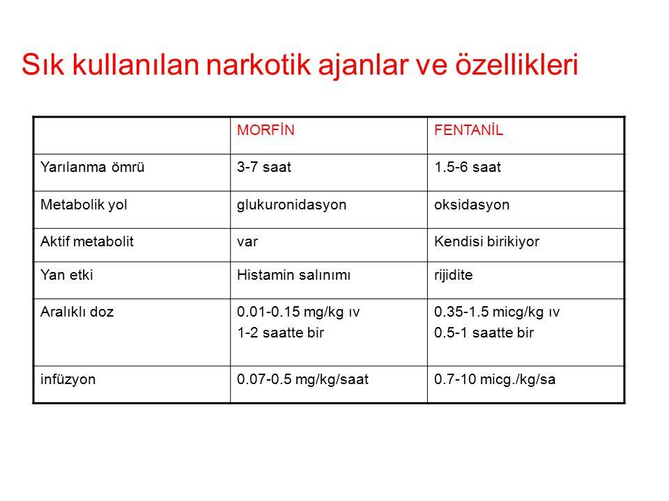 Sık kullanılan narkotik ajanlar ve özellikleri MORFİNFENTANİL Yarılanma ömrü3-7 saat1.5-6 saat Metabolik yolglukuronidasyonoksidasyon Aktif metabolitv