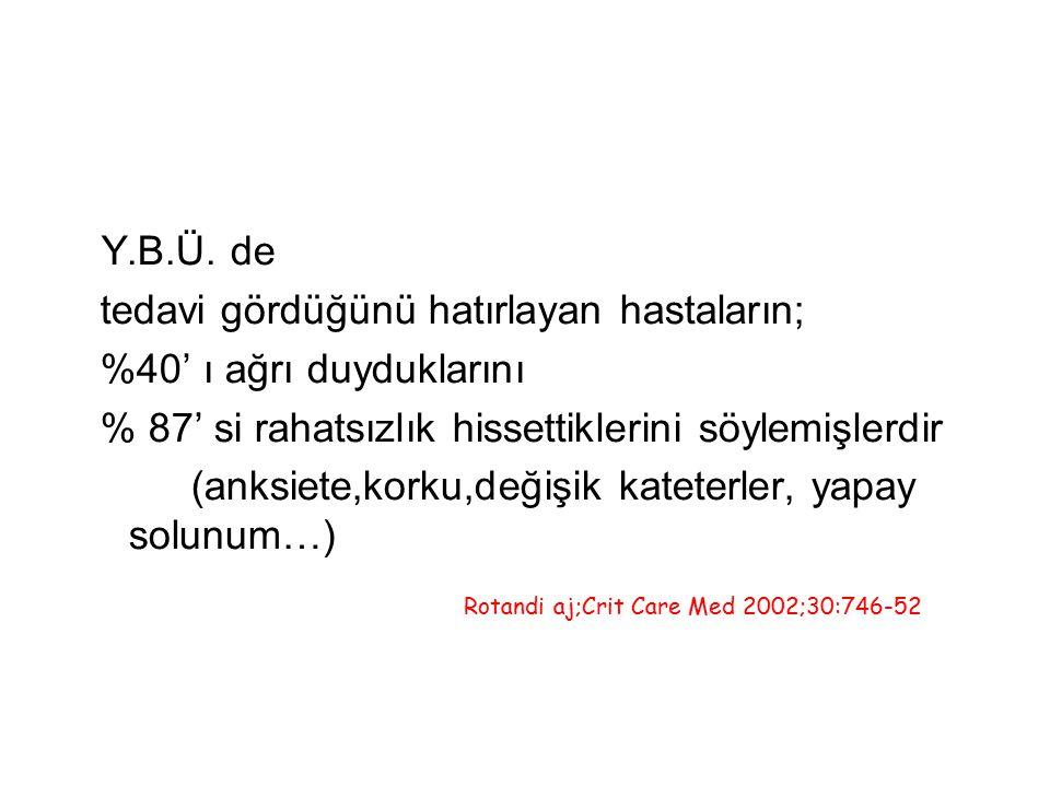 Haloperidol (Norodol®) Kardiyorespiratuar depresyon riski AZ!!.