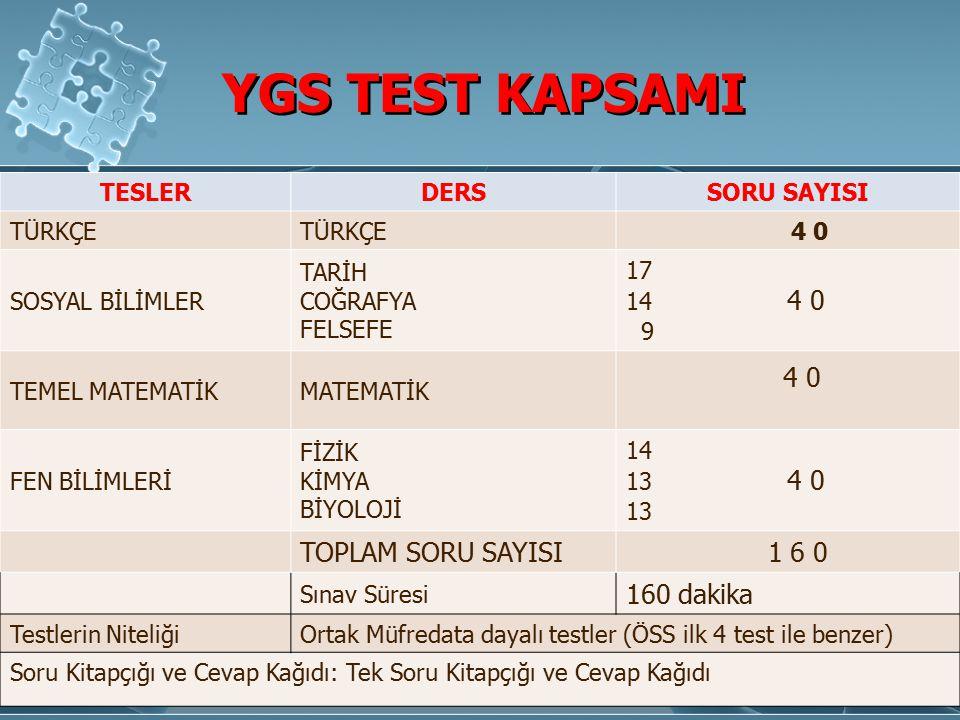 YGS'DE BAŞARILI OLMA SINIRLARI YGS'de (140-179.999) arası puan alanlar Sınavsız geçişten boş kalan Meslek Yüksekokulu ön lisans programları ve açık öğretim programlarını tercih edebileceklerdir.