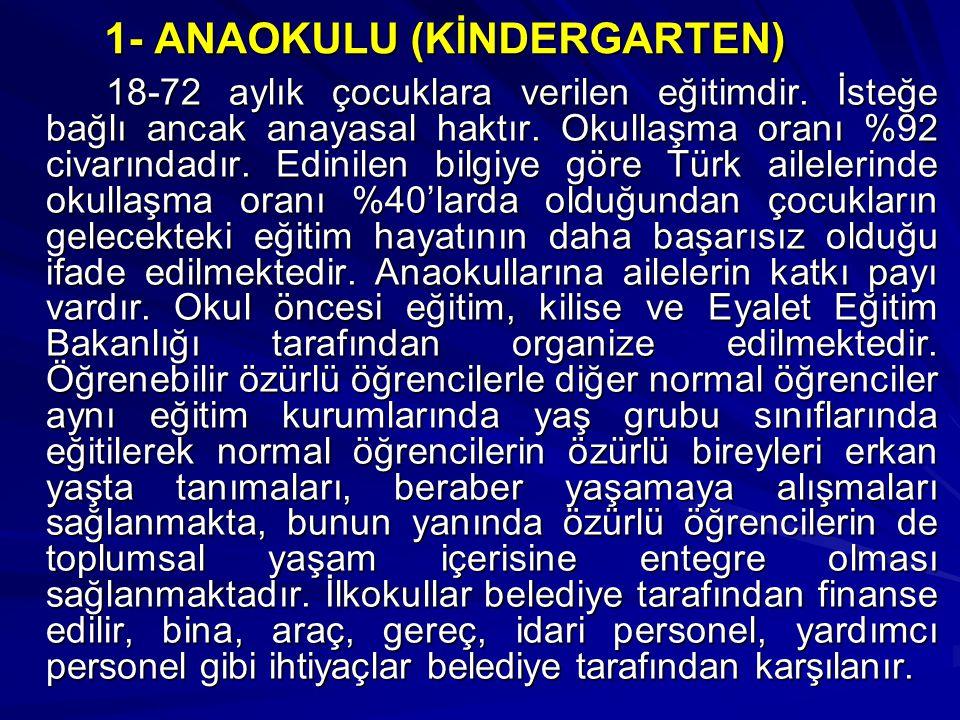 1- ANAOKULU (KİNDERGARTEN) 18-72 aylık çocuklara verilen eğitimdir.