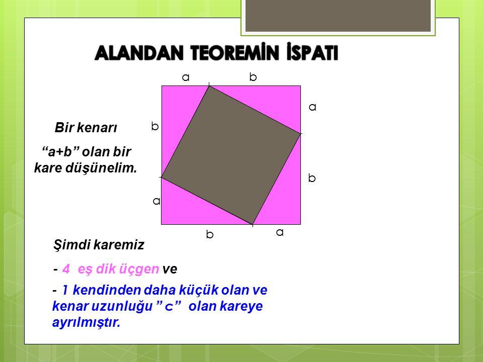 a 2 = b 2 = c 2 = 9 16 25 Ve böylece şu bağıntı bulunur: a 2 + b 2 = c 2 c = 5 a = 3 b = 4 Hipotenüs ve iki kenar arasındaki bağıntıyı belirlemeye çal