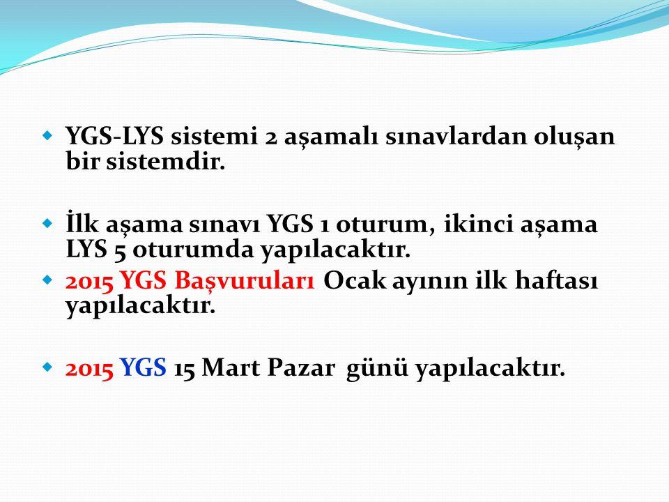  YGS-LYS sistemi 2 aşamalı sınavlardan oluşan bir sistemdir.  İlk aşama sınavı YGS 1 oturum, ikinci aşama LYS 5 oturumda yapılacaktır.  2015 YGS Ba