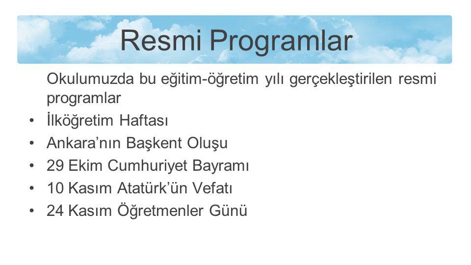 Resmi Programlar Okulumuzda bu eğitim-öğretim yılı gerçekleştirilen resmi programlar İlköğretim Haftası Ankara'nın Başkent Oluşu 29 Ekim Cumhuriyet Ba