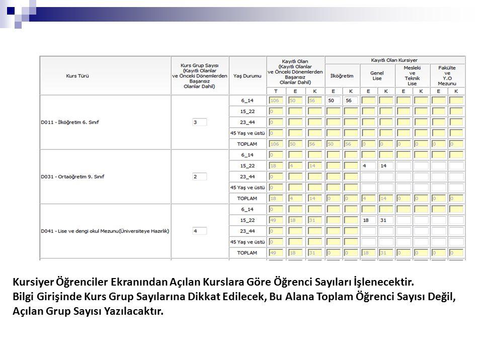 Kursiyer Öğrenciler Ekranından Açılan Kurslara Göre Öğrenci Sayıları İşlenecektir.