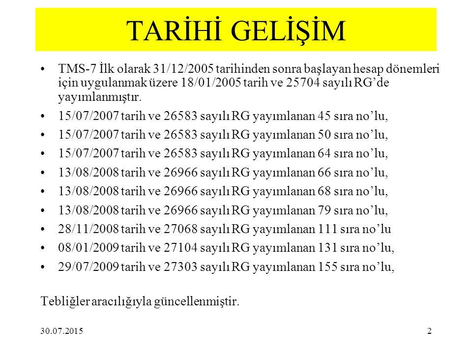30.07.20152 TARİHİ GELİŞİM TMS-7 İlk olarak 31/12/2005 tarihinden sonra başlayan hesap dönemleri için uygulanmak üzere 18/01/2005 tarih ve 25704 sayılı RG'de yayımlanmıştır.