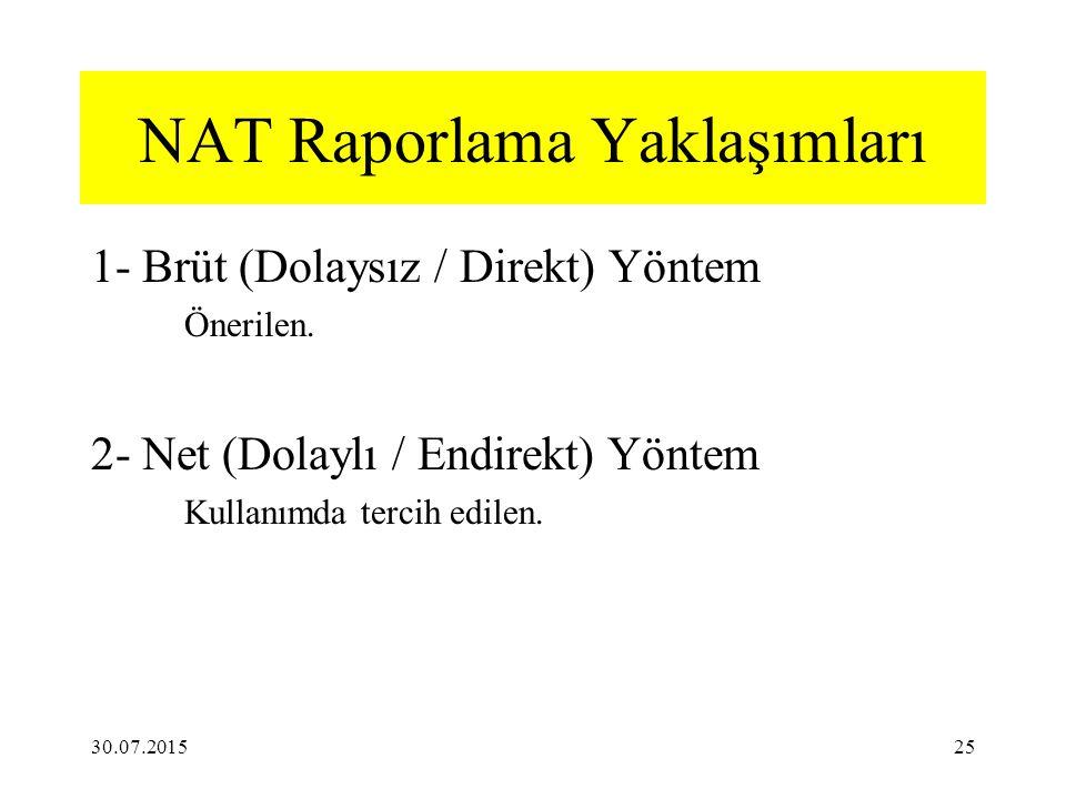 30.07.201525 NAT Raporlama Yaklaşımları 1- Brüt (Dolaysız / Direkt) Yöntem Önerilen.