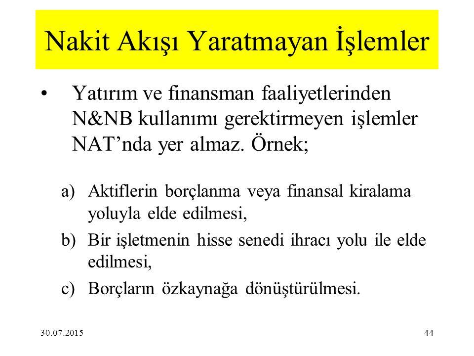 30.07.201544 Nakit Akışı Yaratmayan İşlemler Yatırım ve finansman faaliyetlerinden N&NB kullanımı gerektirmeyen işlemler NAT'nda yer almaz.