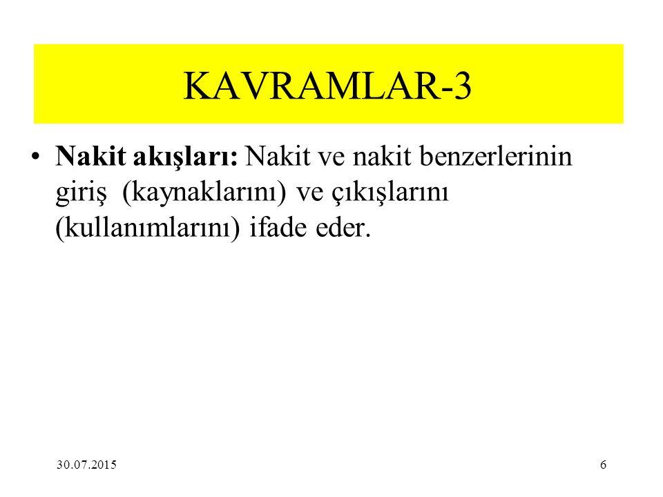 30.07.20156 KAVRAMLAR-3 Nakit akışları: Nakit ve nakit benzerlerinin giriş (kaynaklarını) ve çıkışlarını (kullanımlarını) ifade eder.
