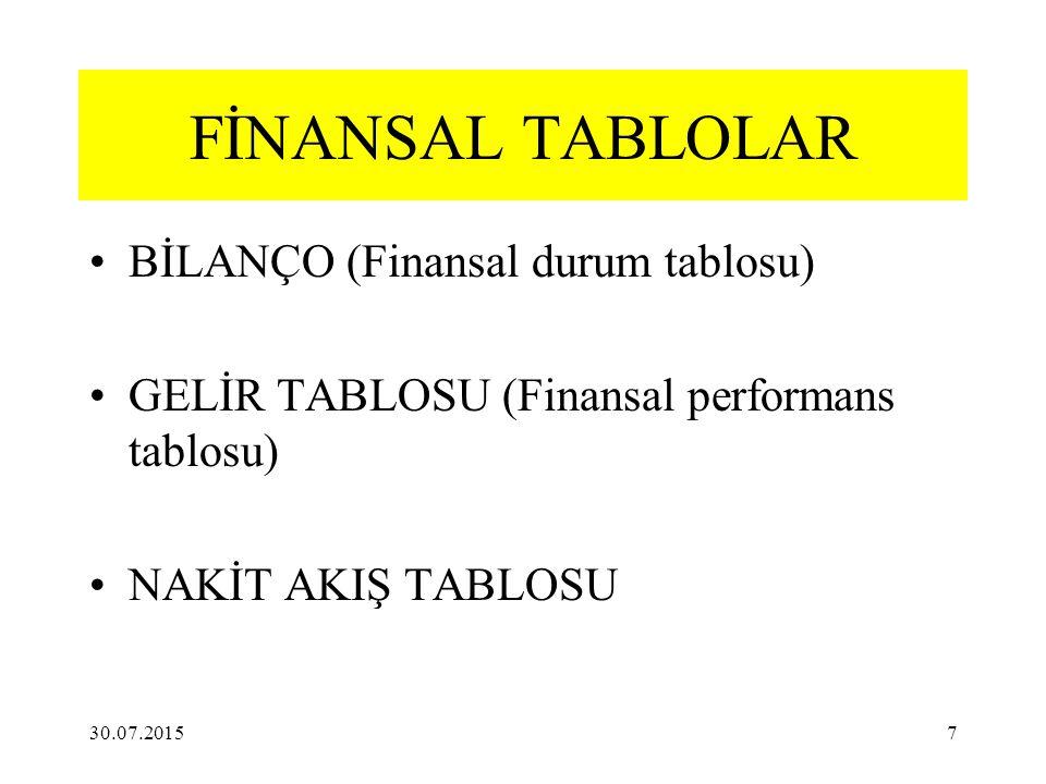 FİNANSAL TABLOLAR BİLANÇO (Finansal durum tablosu) GELİR TABLOSU (Finansal performans tablosu) NAKİT AKIŞ TABLOSU 30.07.20157