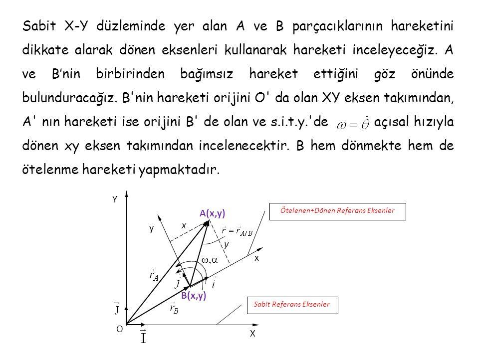 Sabit X-Y düzleminde yer alan A ve B parçacıklarının hareketini dikkate alarak dönen eksenleri kullanarak hareketi inceleyeceğiz. A ve B'nin birbirind