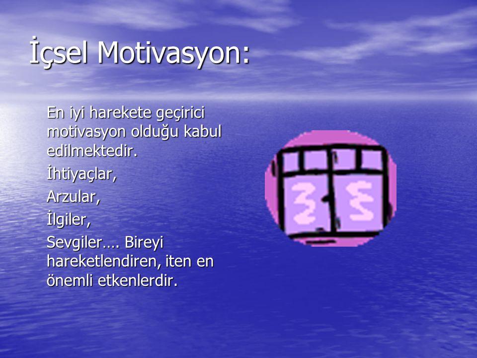 İçsel Motivasyon: En iyi harekete geçirici motivasyon olduğu kabul edilmektedir. İhtiyaçlar,Arzular,İlgiler, Sevgiler…. Bireyi hareketlendiren, iten e