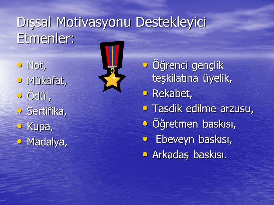 Dışsal Motivasyonu Destekleyici Etmenler: Not, Not, Mükafat, Mükafat, Ödül, Ödül, Sertifika, Sertifika, Kupa, Kupa, Madalya, Madalya, Öğrenci gençlik teşkilatına üyelik, Öğrenci gençlik teşkilatına üyelik, Rekabet, Rekabet, Tasdik edilme arzusu, Tasdik edilme arzusu, Öğretmen baskısı, Öğretmen baskısı, Ebeveyn baskısı, Ebeveyn baskısı, Arkadaş baskısı.