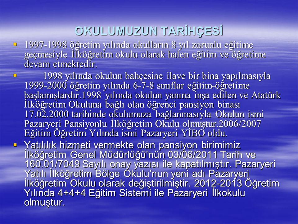 OKULUMUZUN TARİHÇESİ  1997-1998 öğretim yılında okulların 8 yıl zorunlu eğitime geçmesiyle İlköğretim okulu olarak halen eğitim ve öğretime devam etm