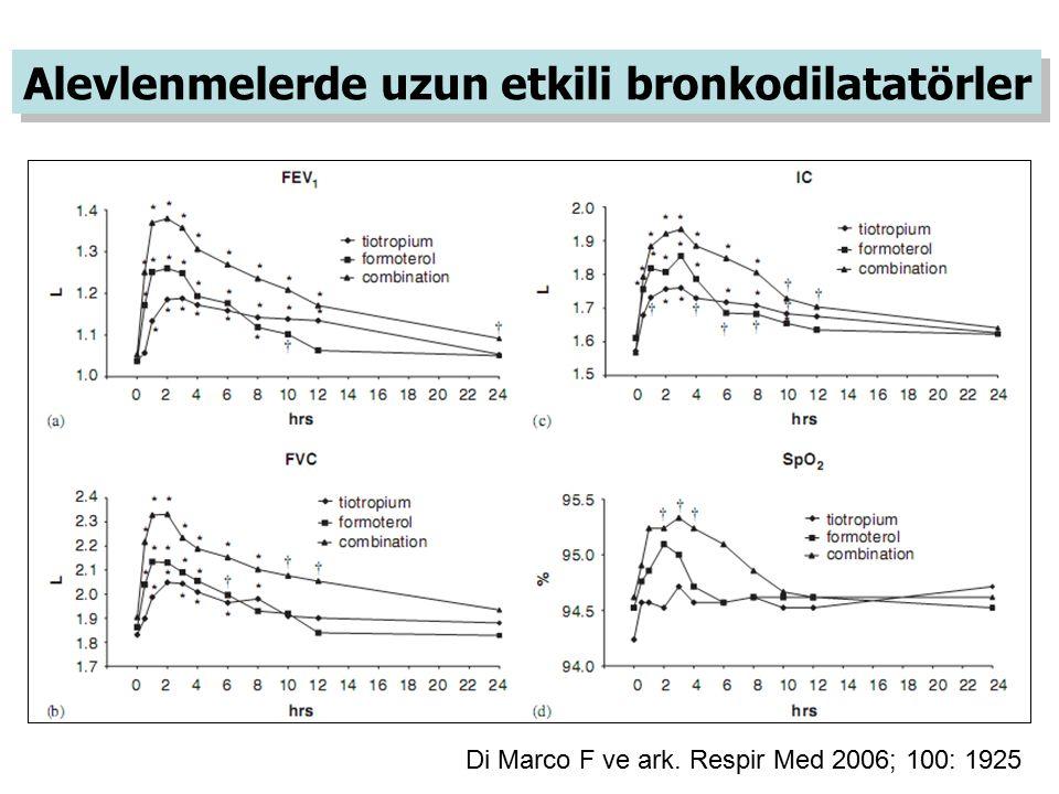 Di Marco F ve ark. Respir Med 2006; 100: 1925 Alevlenmelerde uzun etkili bronkodilatatörler