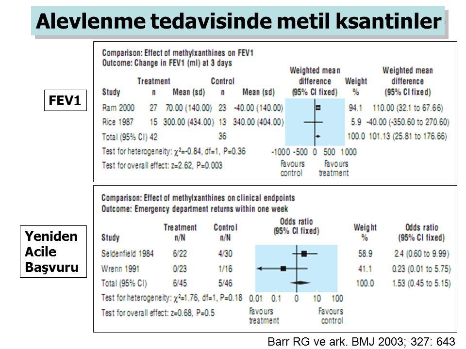 FEV1 Yeniden Acile Başvuru Barr RG ve ark. BMJ 2003; 327: 643 Alevlenme tedavisinde metil ksantinler