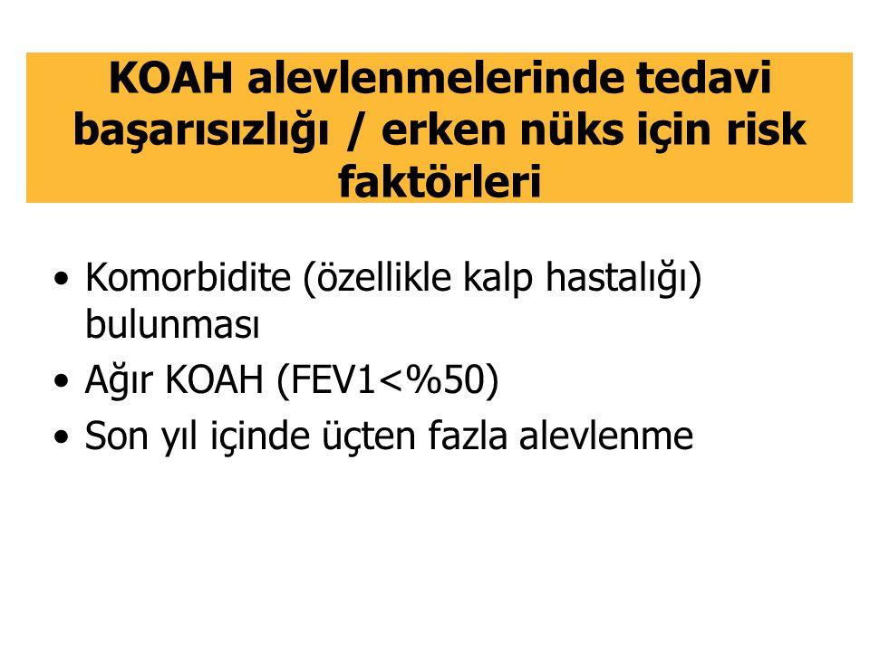 KOAH alevlenmelerinde tedavi başarısızlığı / erken nüks için risk faktörleri Komorbidite (özellikle kalp hastalığı) bulunması Ağır KOAH (FEV1<%50) Son