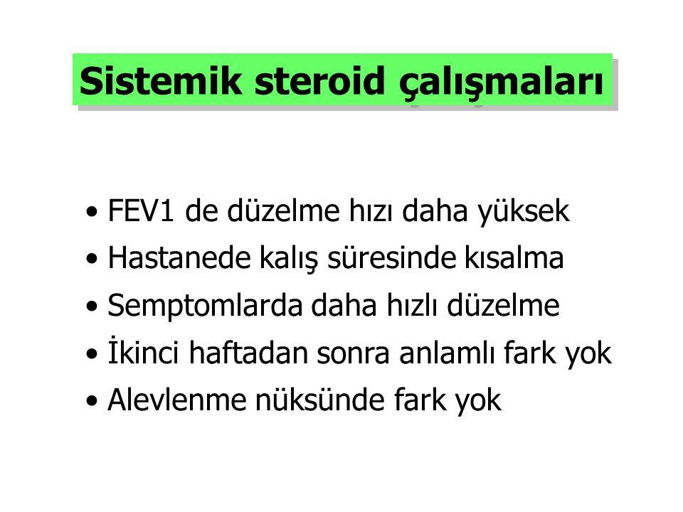 FEV1 de düzelme hızı daha yüksek Hastanede kalış süresinde kısalma Semptomlarda daha hızlı düzelme İkinci haftadan sonra anlamlı fark yok Alevlenme nü