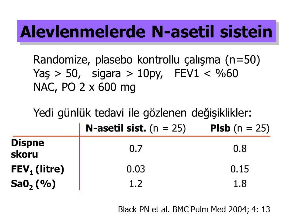 Alevlenmelerde N-asetil sistein Randomize, plasebo kontrollu çalışma (n=50) Yaş > 50, sigara > 10py, FEV1 < %60 NAC, PO 2 x 600 mg N-asetil sist. (n =