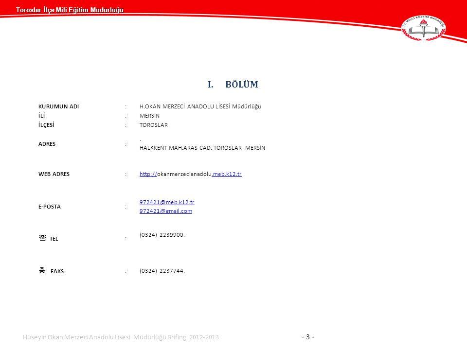H.OKAN MERZECİ AND LİSESİ MÜDÜRLÜĞÜMÜZDE: 2011-20122012-2013 Müdür 11 Müdür Baş yardımcısı00 Müdür Yardımcısı 22 Öğretmen4037 Memur 1 1 Hizmetli 1 1 Hüseyin Okan Merzeci Anadolu Lisesi Müdürlüğü Brifing 2012-2013 - 4 - II.