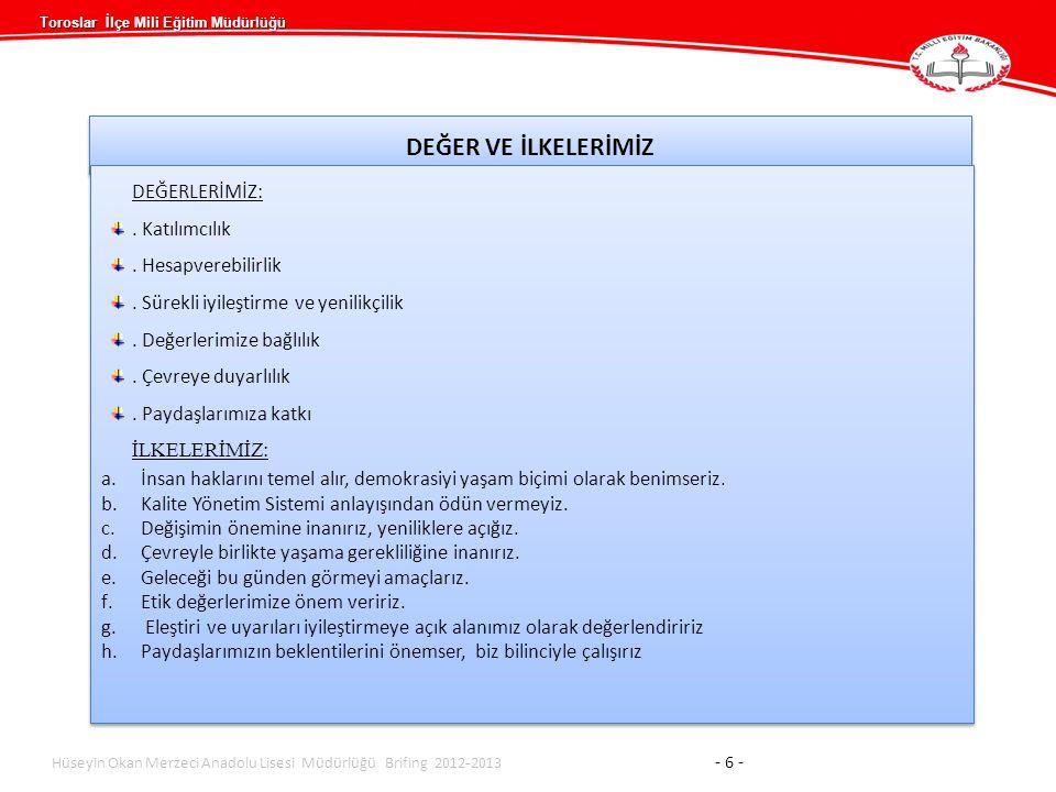 Toroslar İlçe Mili Eğitim Müdürlüğü DEĞER VE İLKELERİMİZ DEĞERLERİMİZ:.