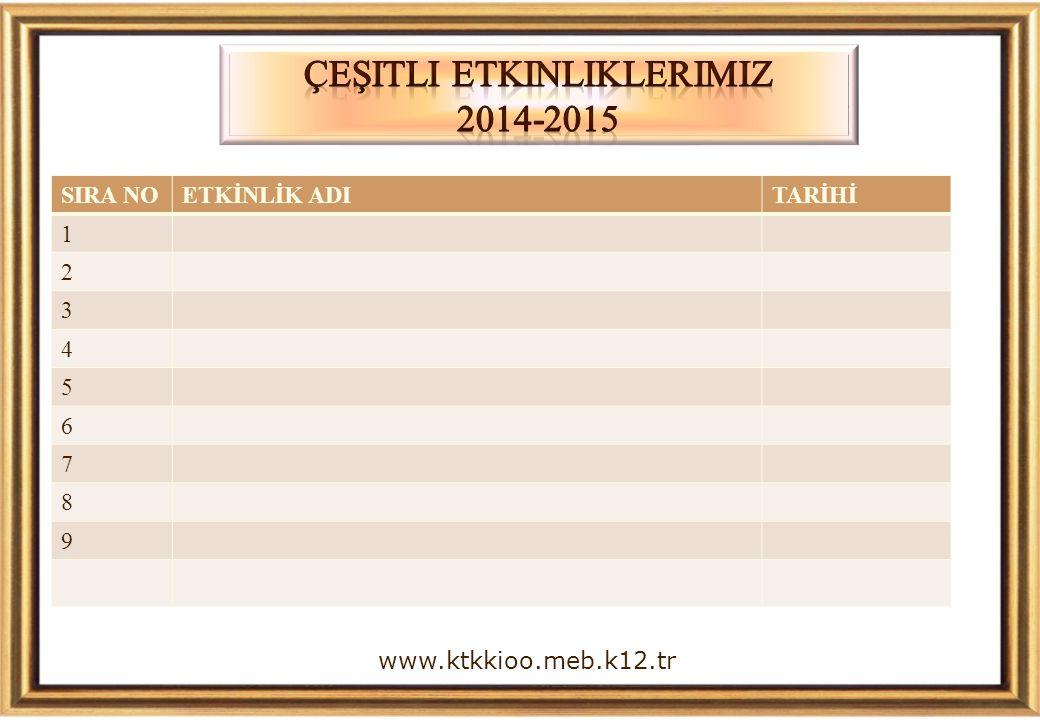 www.ktkkioo.meb.k12.tr SIRA NOETKİNLİK ADITARİHİ 1 2 3 4 5 6 7 8 9