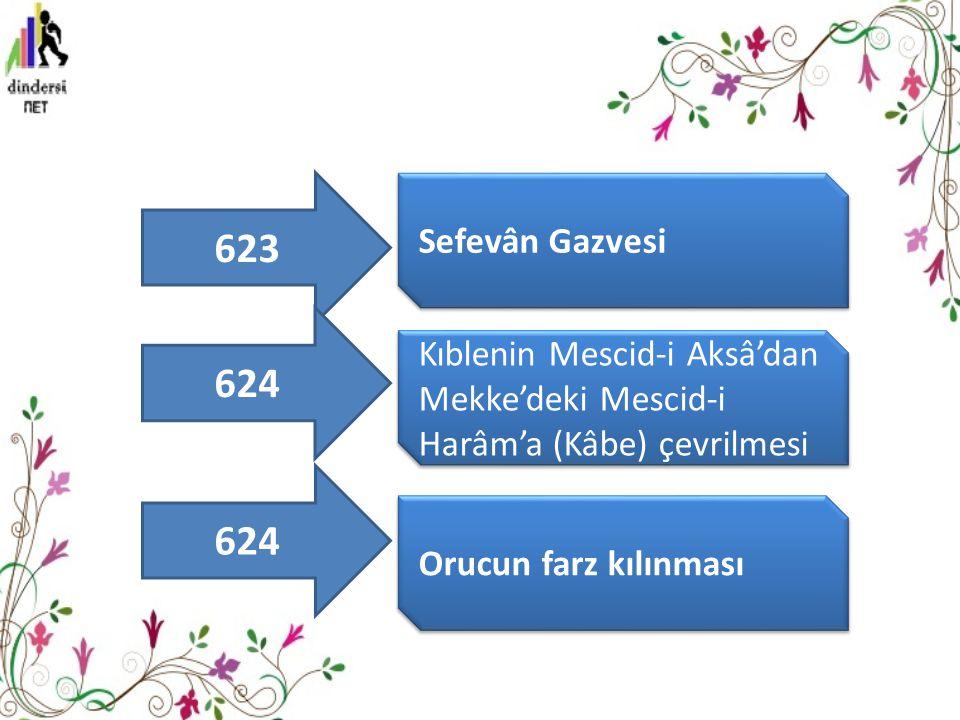 Sefevân Gazvesi Kıblenin Mescid-i Aksâ'dan Mekke'deki Mescid-i Harâm'a (Kâbe) çevrilmesi Orucun farz kılınması 624