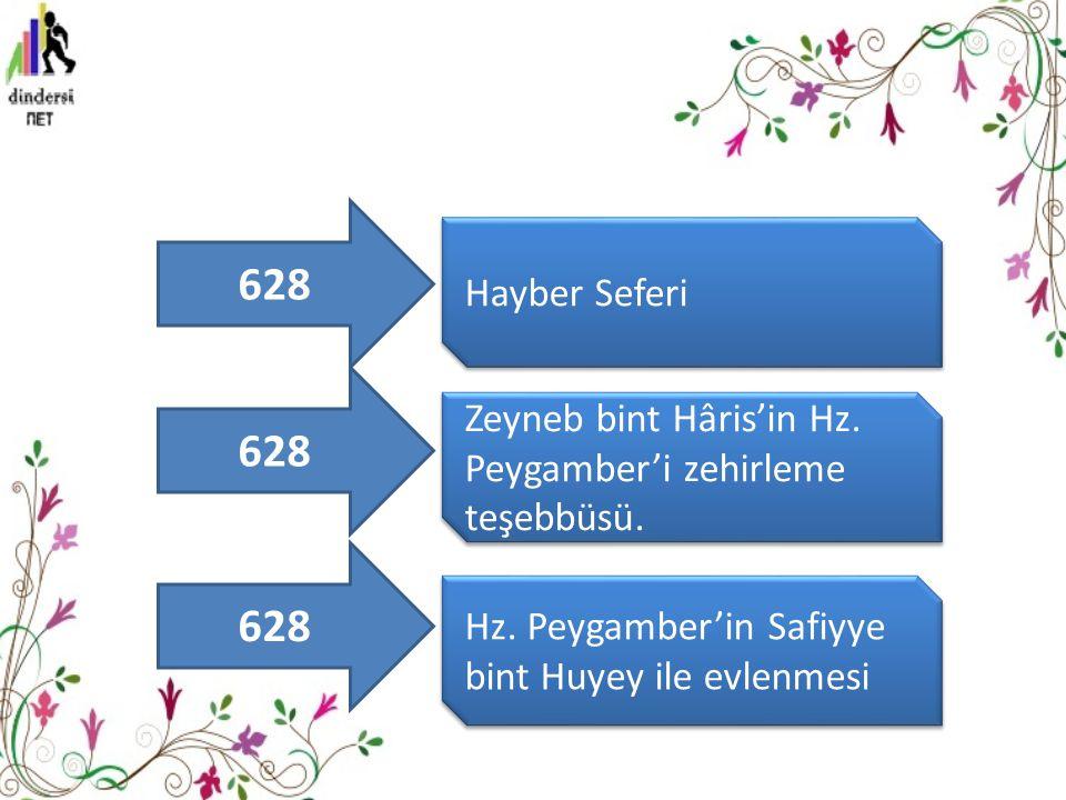 Hayber Seferi Zeyneb bint Hâris'in Hz.Peygamber'i zehirleme teşebbüsü.