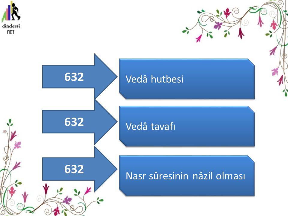 Vedâ hutbesi Vedâ tavafı Nasr sûresinin nâzil olması 632