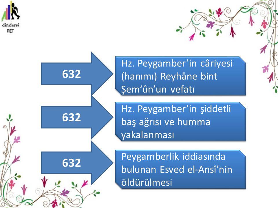 Hz.Peygamber'in câriyesi (hanımı) Reyhâne bint Şem'ûn'un vefatı Hz.