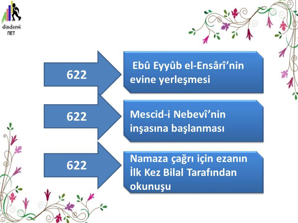 Ebû Eyyûb el-Ensârî'nin evine yerleşmesi Mescid-i Nebevî'nin inşasına başlanması Namaza çağrı için ezanın İlk Kez Bilal Tarafından okunuşu 622