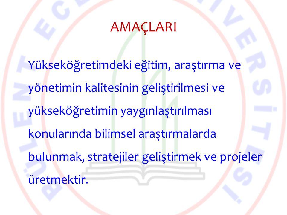 YAYIMLANAN SAYILAR 2011' de 3 sayı 2012'de 3 sayı Özel sayı – Türkiye de Yükseköğretimin Yeniden Yapılandırılması – 1 (Kasım, 2012) 2013'de 3 sayı 2014'de 3 sayı 2015'de 1 sayı