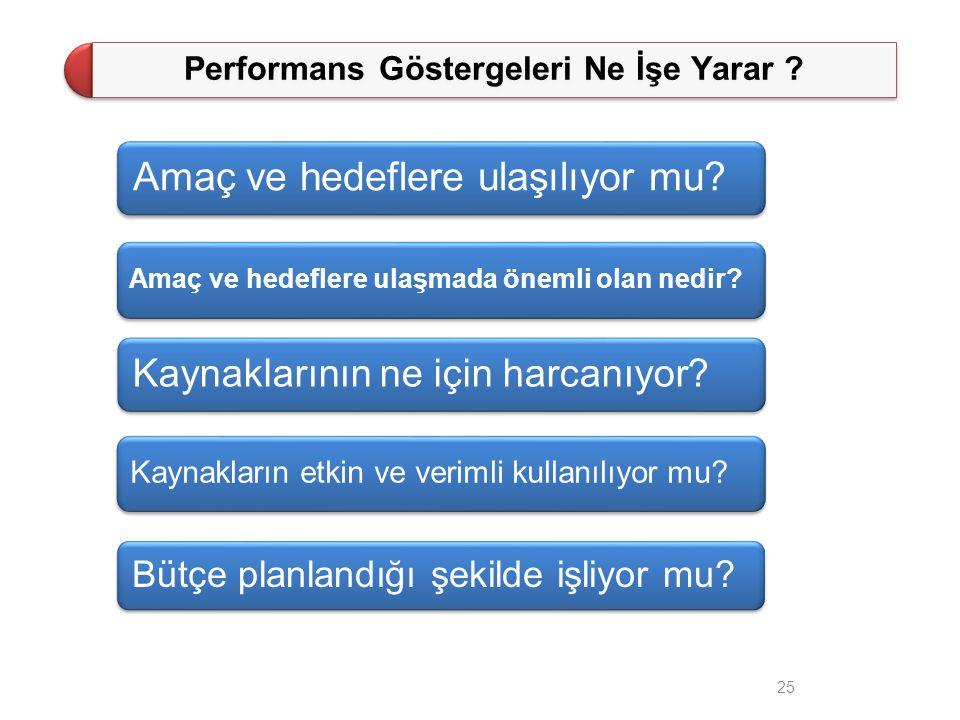 25 Performans Göstergeleri Ne İşe Yarar ? Amaç ve hedeflere ulaşmada önemli olan nedir? Kaynaklarının ne için harcanıyor? Kaynakların etkin ve verimli