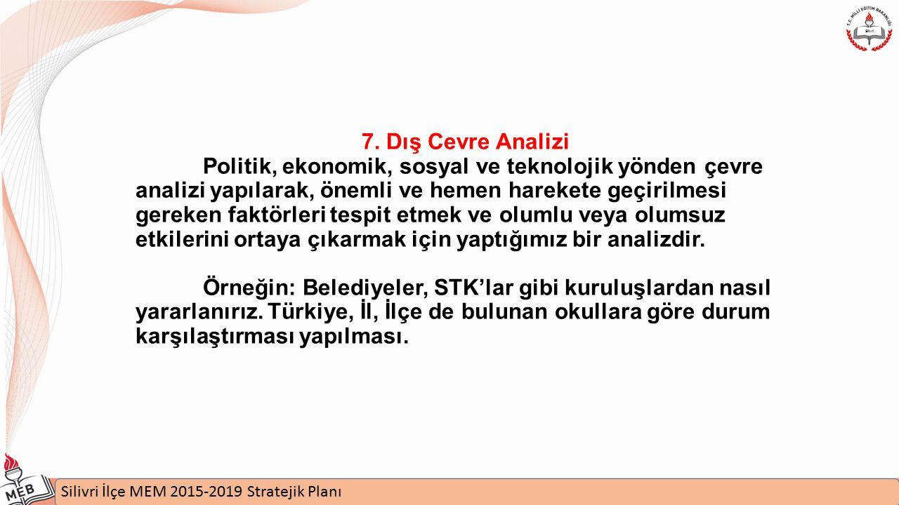İstanbul MEM 2015-2019 Stratejik Plan Uygulamaları Semineri Silivri İlçe MEM 2015-2019 Stratejik Planı Silivri 7.