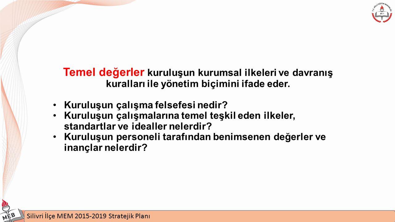 İstanbul MEM 2015-2019 Stratejik Plan Uygulamaları Semineri Silivri İlçe MEM 2015-2019 Stratejik Planı Silivri Temel değerler kuruluşun kurumsal ilkeleri ve davranış kuralları ile yönetim biçimini ifade eder.