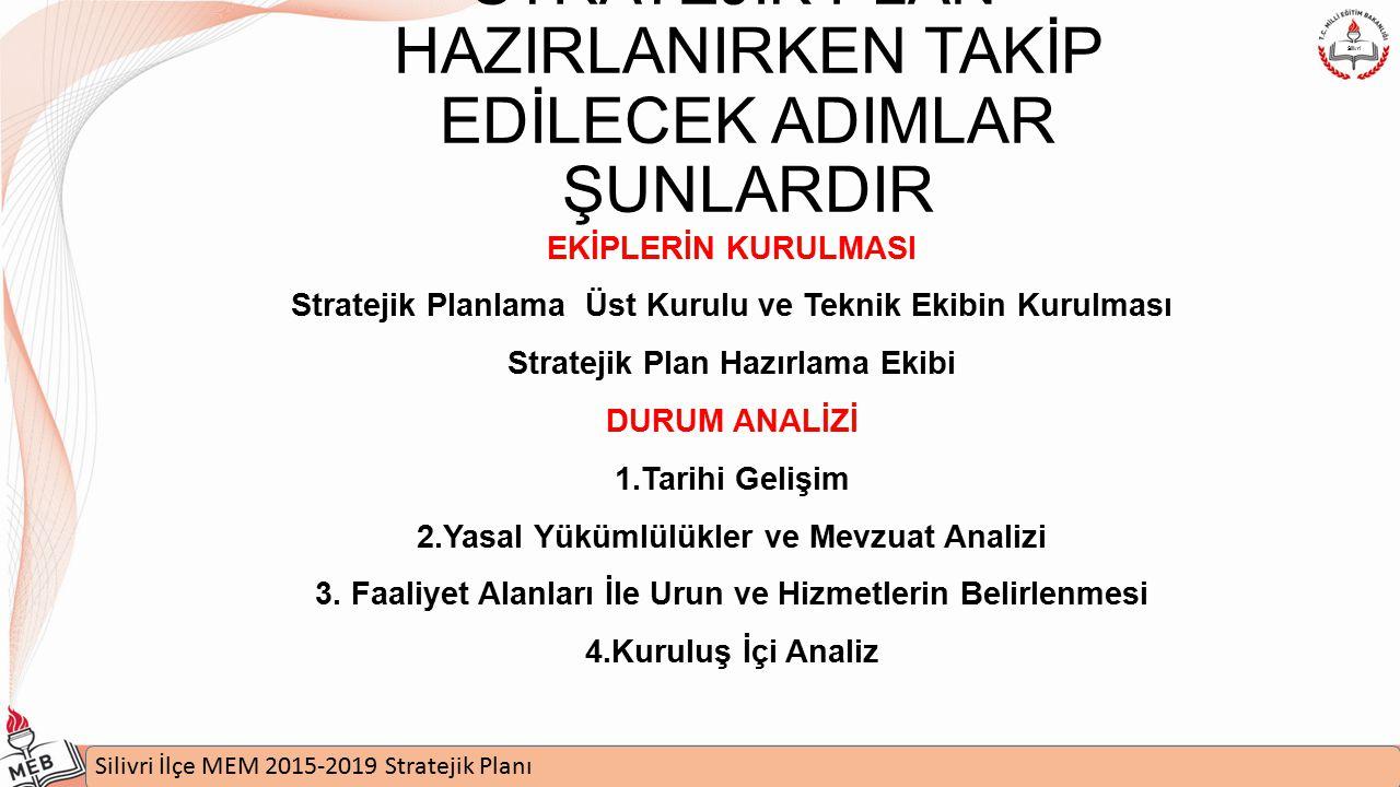 İstanbul MEM 2015-2019 Stratejik Plan Uygulamaları Semineri STRATEJİK PLAN HAZIRLANIRKEN TAKİP EDİLECEK ADIMLAR ŞUNLARDIR Silivri İlçe MEM 2015-2019 Stratejik Planı Silivri EKİPLERİN KURULMASI Stratejik Planlama Üst Kurulu ve Teknik Ekibin Kurulması Stratejik Plan Hazırlama Ekibi DURUM ANALİZİ 1.Tarihi Gelişim 2.Yasal Yükümlülükler ve Mevzuat Analizi 3.
