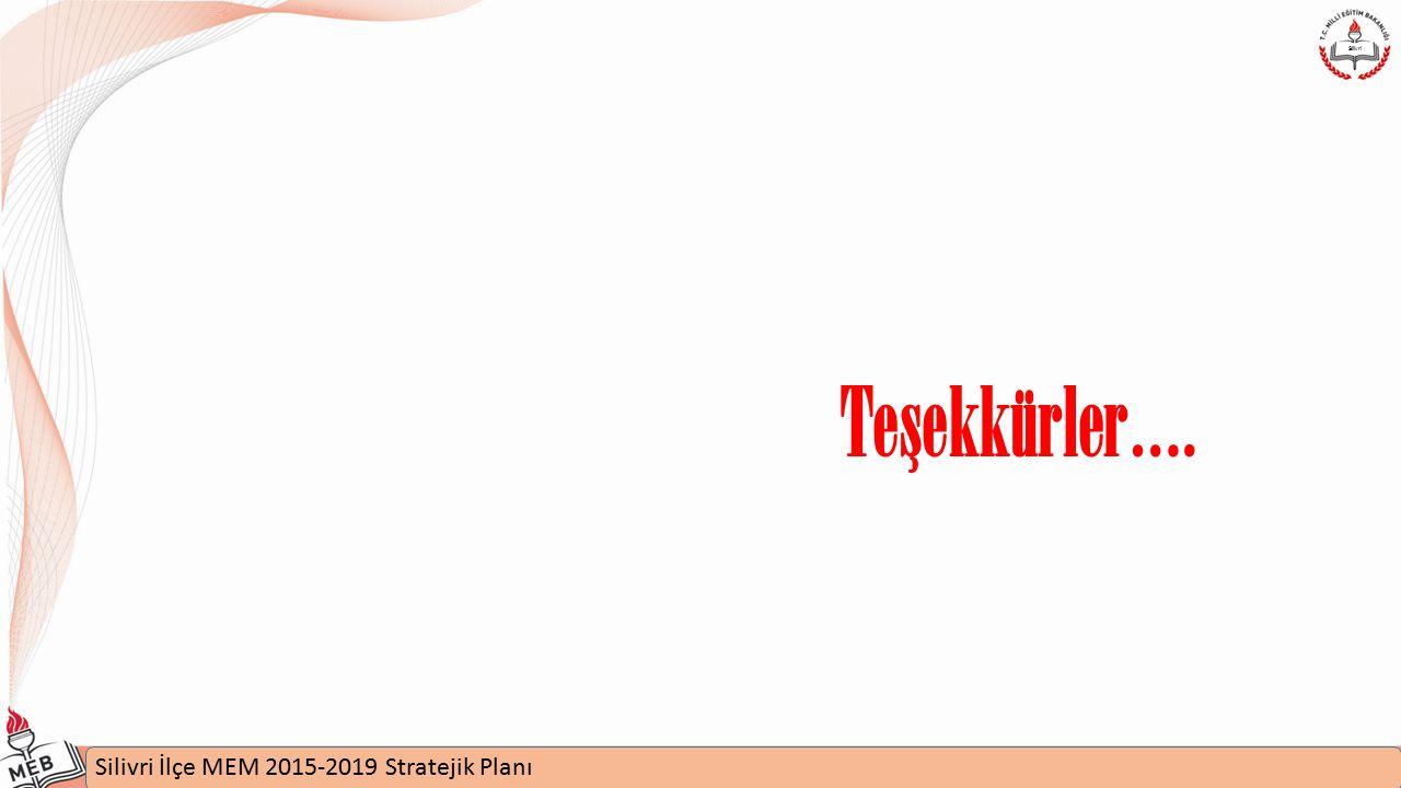 İstanbul MEM 2015-2019 Stratejik Plan Uygulamaları Semineri Silivri İlçe MEM 2015-2019 Stratejik Planı Silivri Teşekkürler….