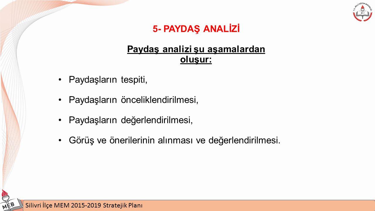 İstanbul MEM 2015-2019 Stratejik Plan Uygulamaları Semineri Silivri İlçe MEM 2015-2019 Stratejik Planı Silivri 5- PAYDAŞ ANALİZİ Paydaş analizi şu aşamalardan oluşur: Paydaşların tespiti, Paydaşların önceliklendirilmesi, Paydaşların değerlendirilmesi, Görüş ve önerilerinin alınması ve değerlendirilmesi.
