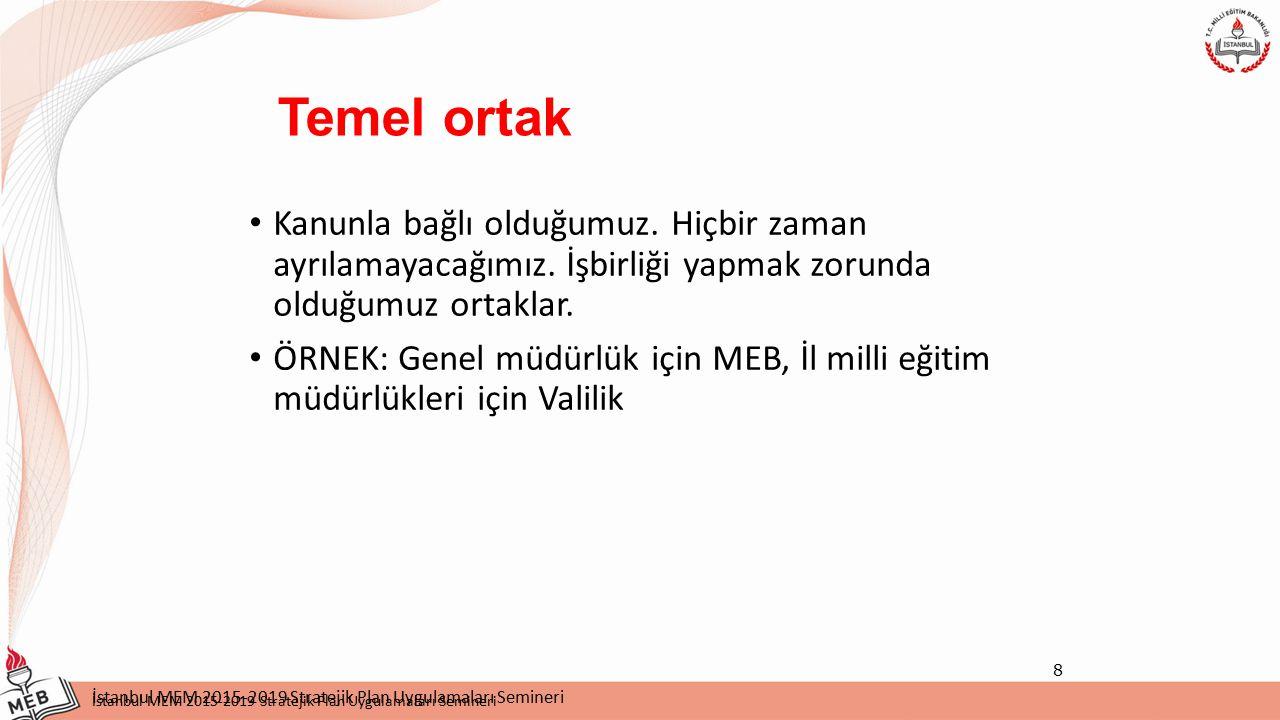 İstanbul MEM 2015-2019 Stratejik Plan Uygulamaları Semineri 8 Temel ortak Kanunla bağlı olduğumuz.