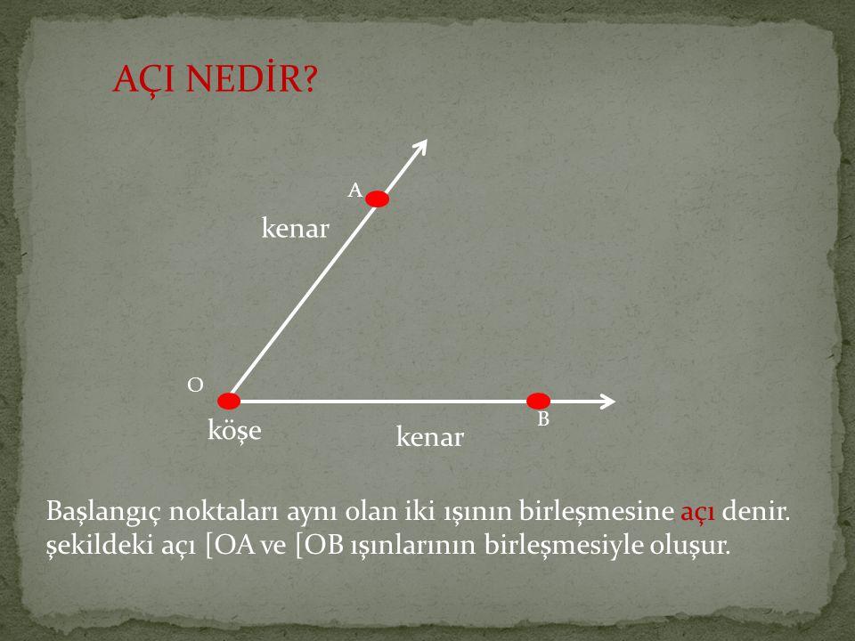 AÇI NEDİR? Başlangıç noktaları aynı olan iki ışının birleşmesine açı denir. şekildeki açı [OA ve [OB ışınlarının birleşmesiyle oluşur. kenar köşe A O